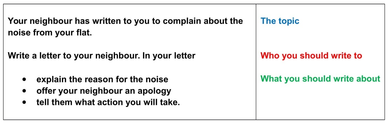Ielts Letters How To Write An Apology Letter Ielts Jacky
