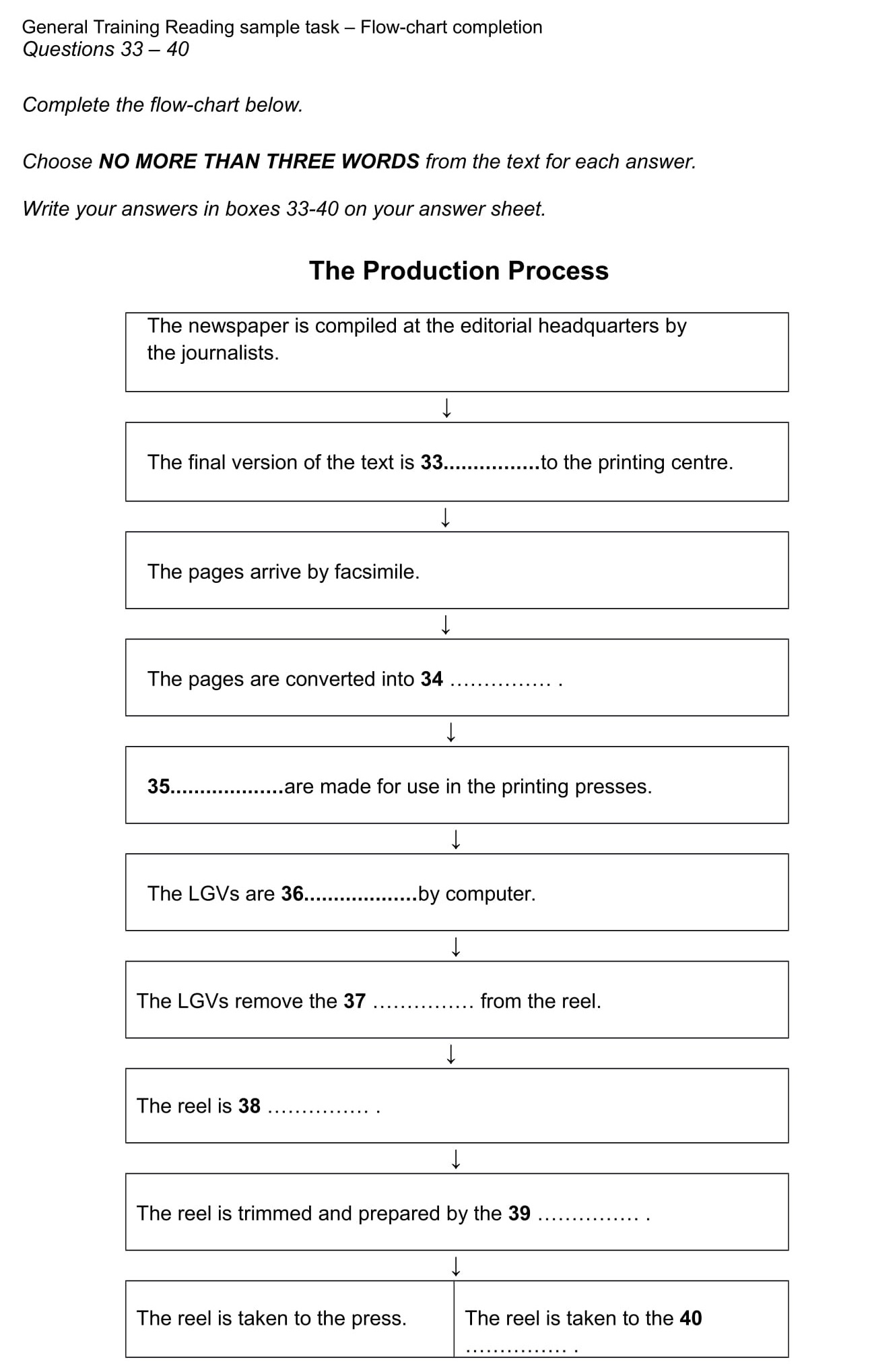 IELTS Reading Practice Test – Step-By-Step Strategy – IELTS