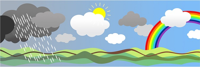 IELTS Weather Vocabulary – Words, Phrases & Questions