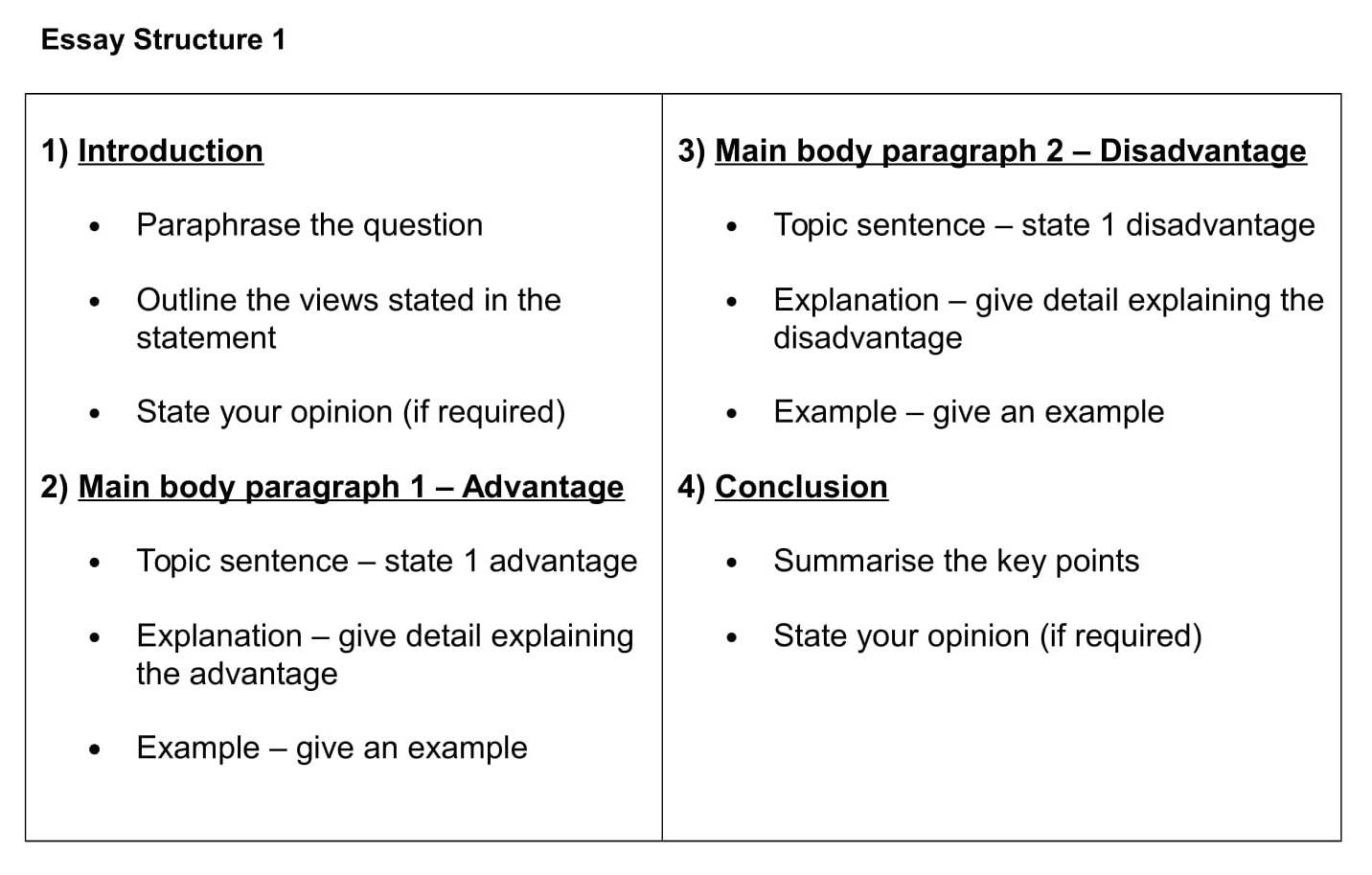Ielts writing task 2 advantages and disadvantages essay topics guide on how to write a newspaper article